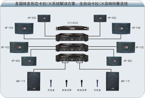 国内首家推出t类数字音响电路的大功率开关电源功放.