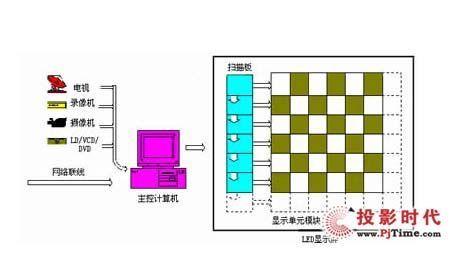 深圳慧居背景音乐控制器接线图